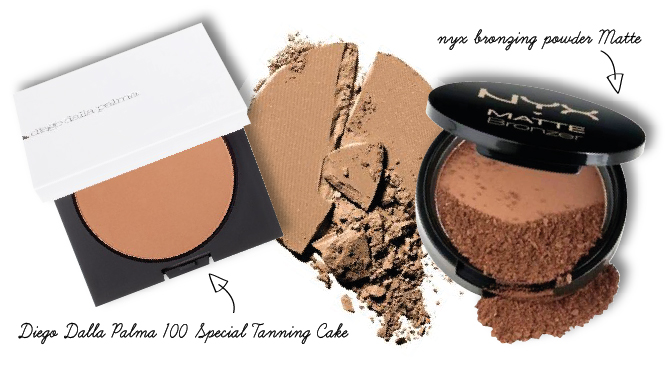 Beauty Diaries by Beauty Line - Contouring - A complete Guide