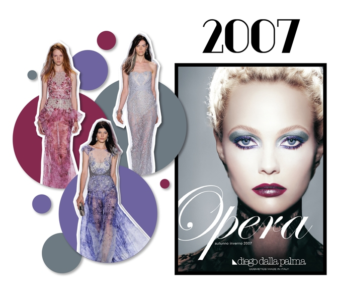 Beauty Diaries by Beauty Line_DDP 10 YEARS