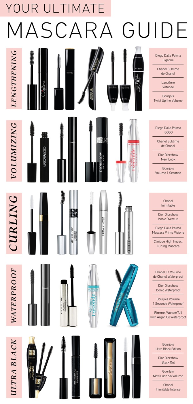 Beauty Diaries by Beauty Line - Your Ultimate Mascara Guide!