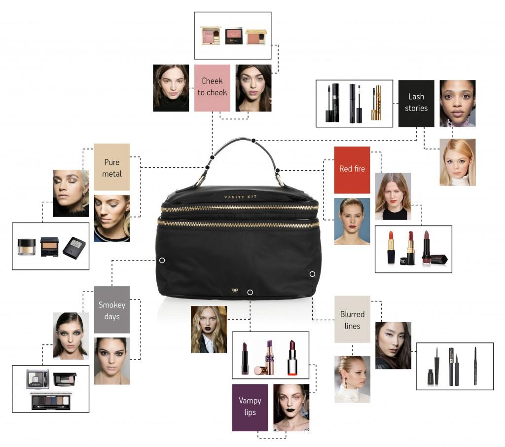 Beauty Diaries by Beauty Line - Fall Winter beauty kit