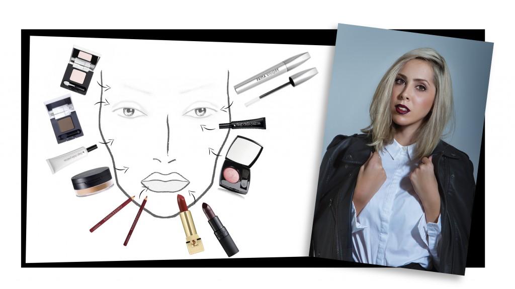 Beauty Diaries by Beauty Line - Emanuel Ungaro Lips