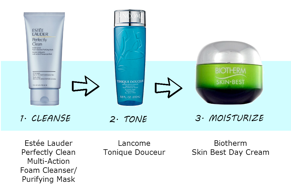 Beauty Diaries by Beauty Line - Skin Care Combos 1