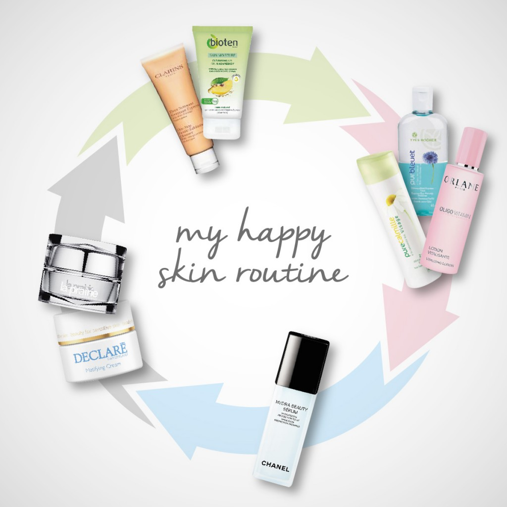 Beauty Diaries by Beauty Line -My skincare routine